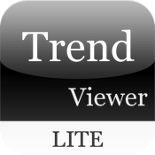 Trend Viewer Lite